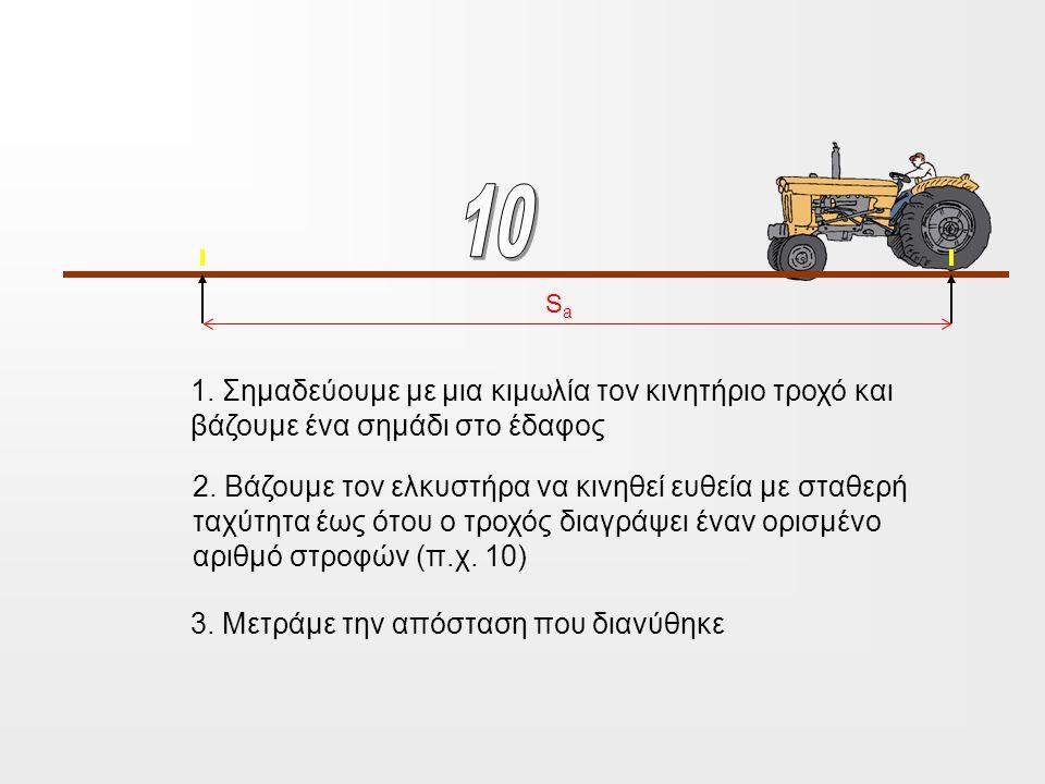 SaSa 1.Σημαδεύουμε με μια κιμωλία τον κινητήριο τροχό και βάζουμε ένα σημάδι στο έδαφος 2.