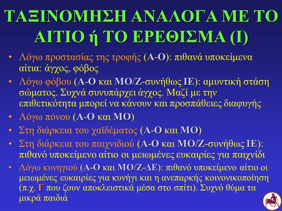 ΤΑΞΙΝΟΜΗΣΗ ΑΝΑΛΟΓΑ ΜΕ ΤΟ ΑΙΤΙΟ ή ΤΟ ΕΡΕΘΙΣΜΑ (Ι) ΑΟΛόγω προστασίας της τροφής (Α-Ο): πιθανά υποκείμενα αίτια: άγχος, φόβος ΑΟΜΟΖΙΕΛόγω φόβου (Α-Ο και ΜΟ/Ζ-συνήθως ΙΕ): αμυντική στάση σώματος.