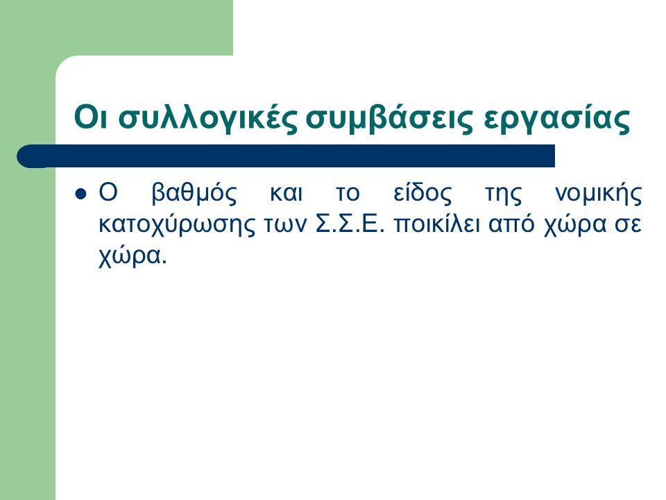 Οι συλλογικές συμβάσεις εργασίας Τα είδη των Σ.Σ.Ε.