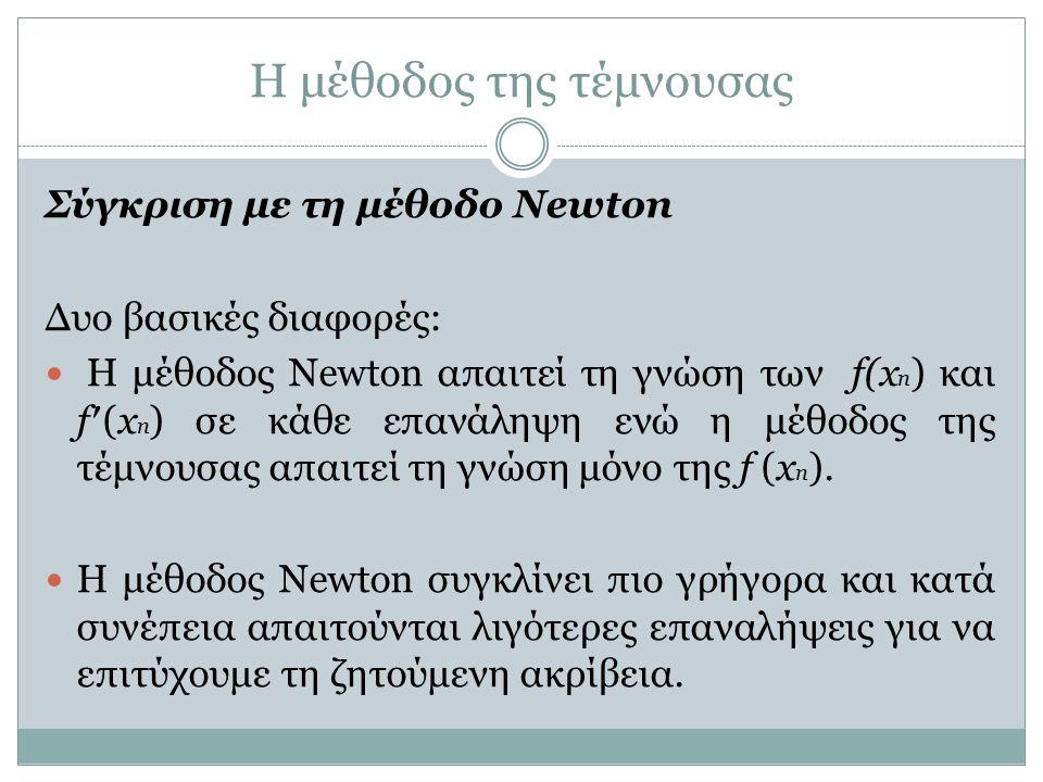 Η μέθοδος της τέμνουσας Σύγκριση με τη μέθοδο Newton Δυο βασικές διαφορές: Η μέθοδος Newton απαιτεί τη γνώση των f(x n ) και f′(x n ) σε κάθε επανάληψ