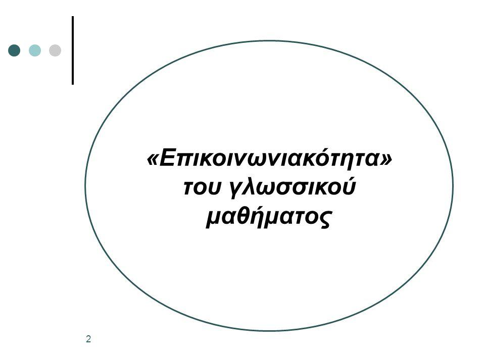 Τρόποι διδασκαλίας της γλώσσας 1 ο στάδιο Να διδάξω τη δομή (δομική – παραδοσιακή προσέγγιση).
