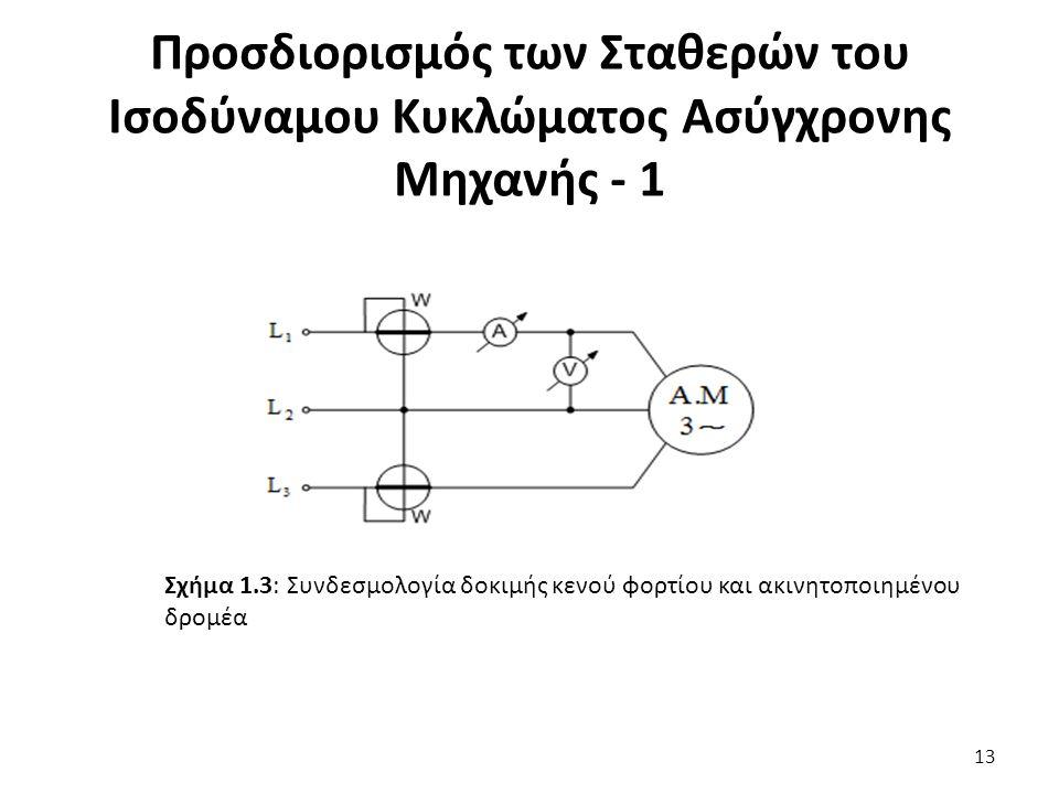 Προσδιορισμός των Σταθερών του Ισοδύναμου Κυκλώματος Ασύγχρονης Μηχανής - 1 13 Σχήμα 1.3: Συνδεσμολογία δοκιμής κενού φορτίου και ακινητοποιημένου δρο