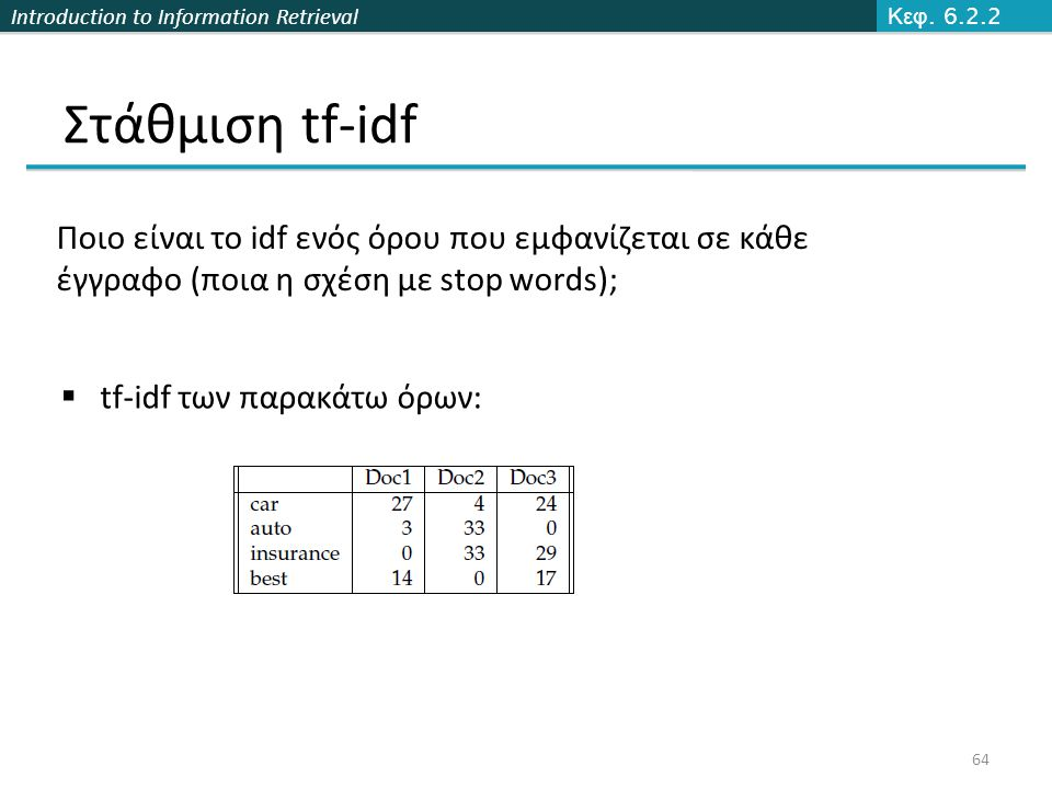 Introduction to Information Retrieval Στάθμιση tf-idf Κεφ.