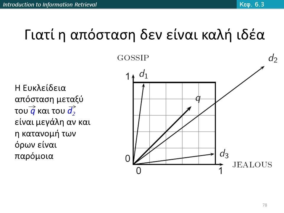 Introduction to Information Retrieval Γιατί η απόσταση δεν είναι καλή ιδέα Η Ευκλείδεια απόσταση μεταξύ του q και του d 2 είναι μεγάλη αν και η κατανομή των όρων είναι παρόμοια Κεφ.