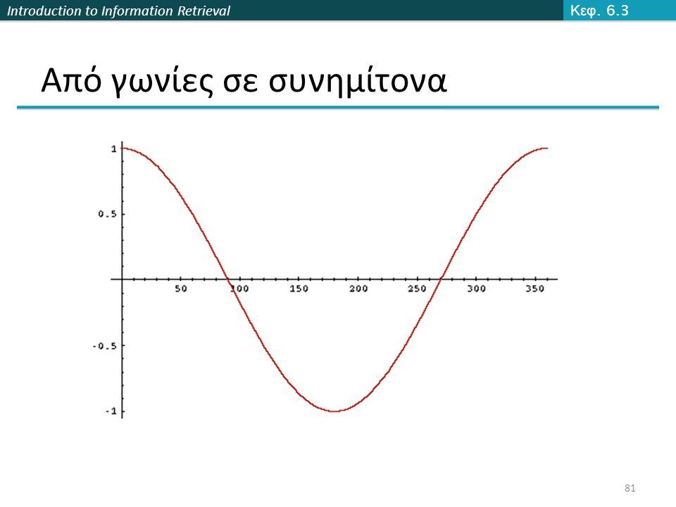 Introduction to Information Retrieval Από γωνίες σε συνημίτονα Κεφ. 6.3 81