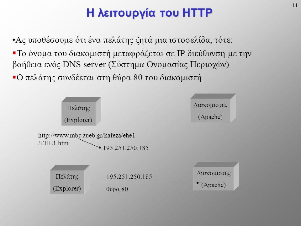 11 Η λειτουργία του HTTP Πελάτης (Explorer) Διακομιστής (Apache) http://www.mbc.aueb.gr/kafeza/ehe1 /EHE1.htm 195.251.250.185 Ας υποθέσουμε ότι ένα πελάτης ζητά μια ιστοσελίδα, τότε:  Το όνομα του διακομιστή μεταφράζεται σε ΙΡ διεύθυνση με την βοήθεια ενός DNS server (Σύστημα Ονομασίας Περιοχών)  O πελάτης συνδέεται στη θύρα 80 του διακομιστή Πελάτης (Explorer) Διακομιστής (Apache) 195.251.250.185 θύρα 80