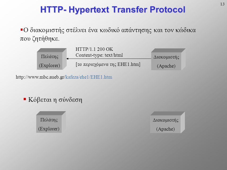 13 HTTP- Hypertext Transfer Protocol Πελάτης (Explorer) Διακομιστής (Apache) http://www.mbc.aueb.gr/kafeza/ehe1/EHE1.htm  O διακομιστής στέλνει ένα κωδικό απάντησης και τον κώδικα που ζητήθηκε.