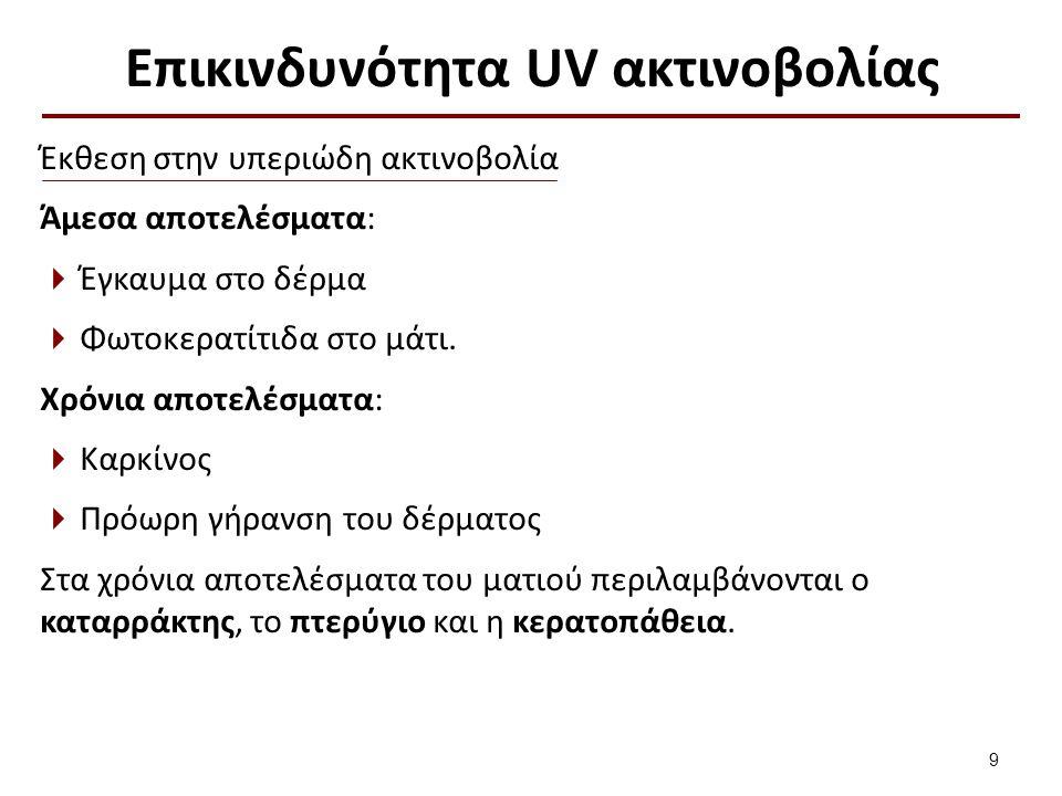 Επικινδυνότητα UV ακτινοβολίας Έκθεση στην υπεριώδη ακτινοβολία Άμεσα αποτελέσματα:  Έγκαυμα στο δέρμα  Φωτοκερατίτιδα στο μάτι.