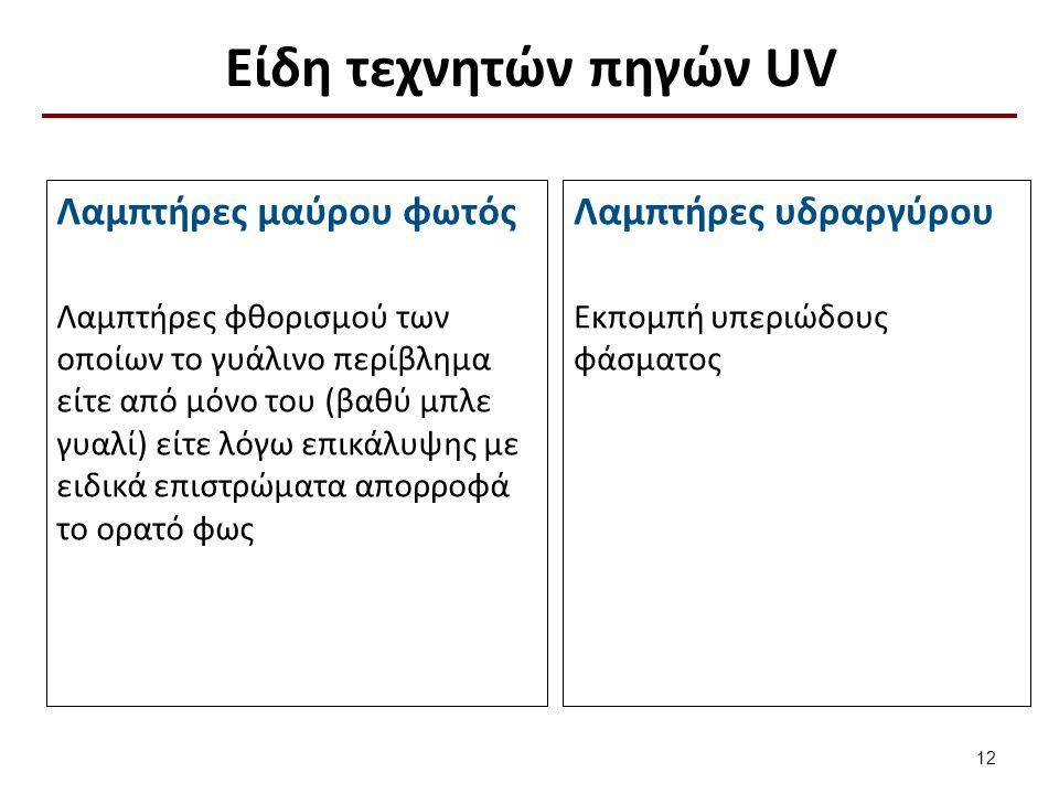 Είδη τεχνητών πηγών UV Λαμπτήρες μαύρου φωτός Λαμπτήρες φθορισμού των οποίων το γυάλινο περίβλημα είτε από μόνο του (βαθύ μπλε γυαλί) είτε λόγω επικάλ