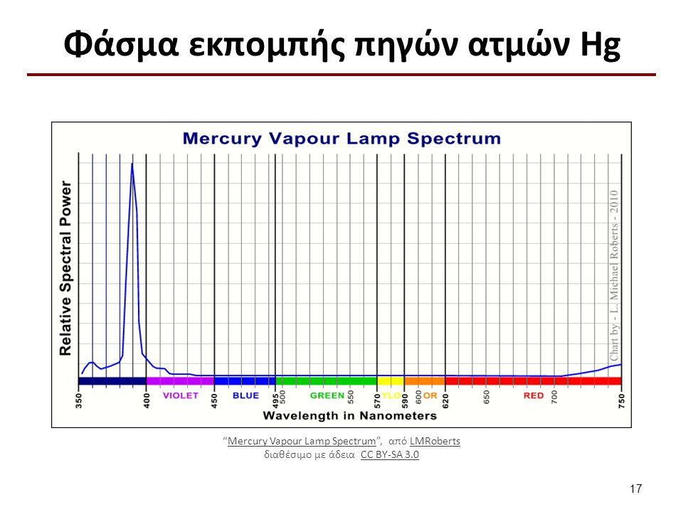 """Φάσμα εκπομπής πηγών ατμών Hg 17 """"Mercury Vapour Lamp Spectrum"""", από LMRobertsMercury Vapour Lamp SpectrumLMRoberts διαθέσιμο με άδεια CC BY-SA 3.0CC"""