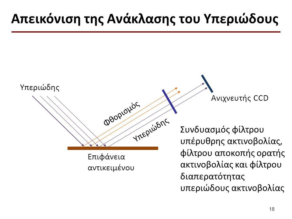 Απεικόνιση της Ανάκλασης του Υπεριώδους 18 Υπεριώδης Φθορισμός Υπεριώδης Ανιχνευτής CCD Επιφάνεια αντικειμένου Συνδυασμός φίλτρου υπέρυθρης ακτινοβολίας, φίλτρου αποκοπής ορατής ακτινοβολίας και φίλτρου διαπερατότητας υπεριώδους ακτινοβολίας
