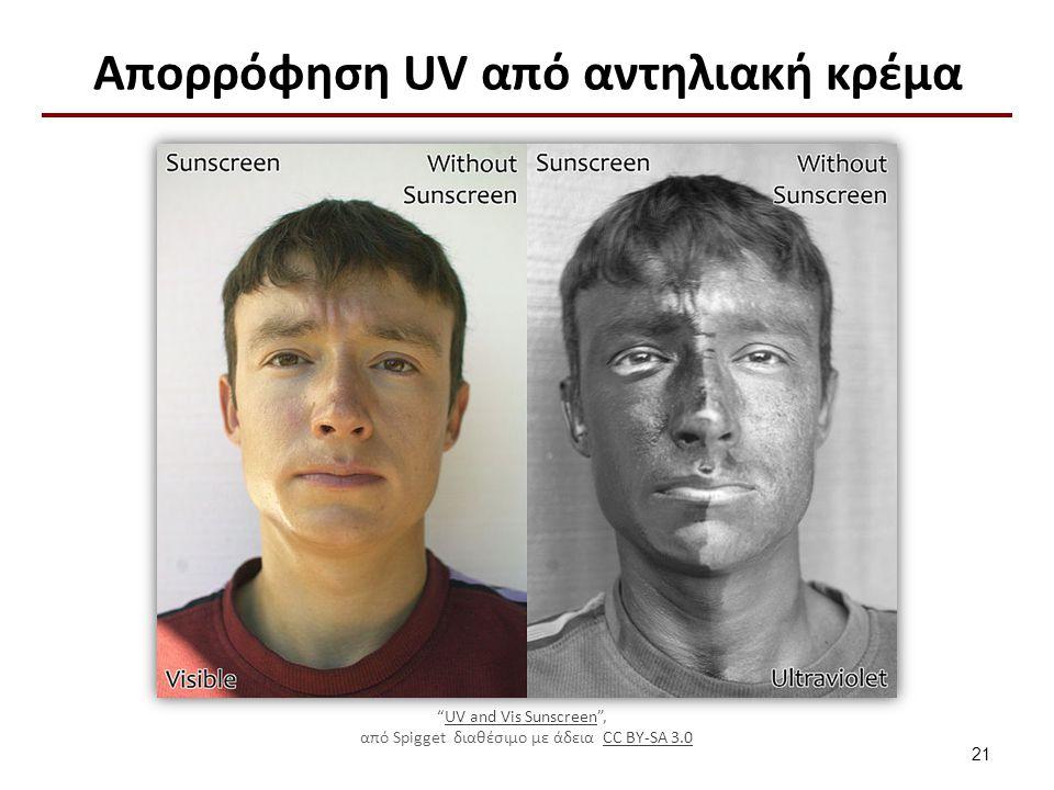 """Απορρόφηση UV από αντηλιακή κρέμα 21 """"UV and Vis Sunscreen"""", UV and Vis Sunscreen από Spigget διαθέσιμο με άδεια CC BY-SA 3.0CC BY-SA 3.0"""