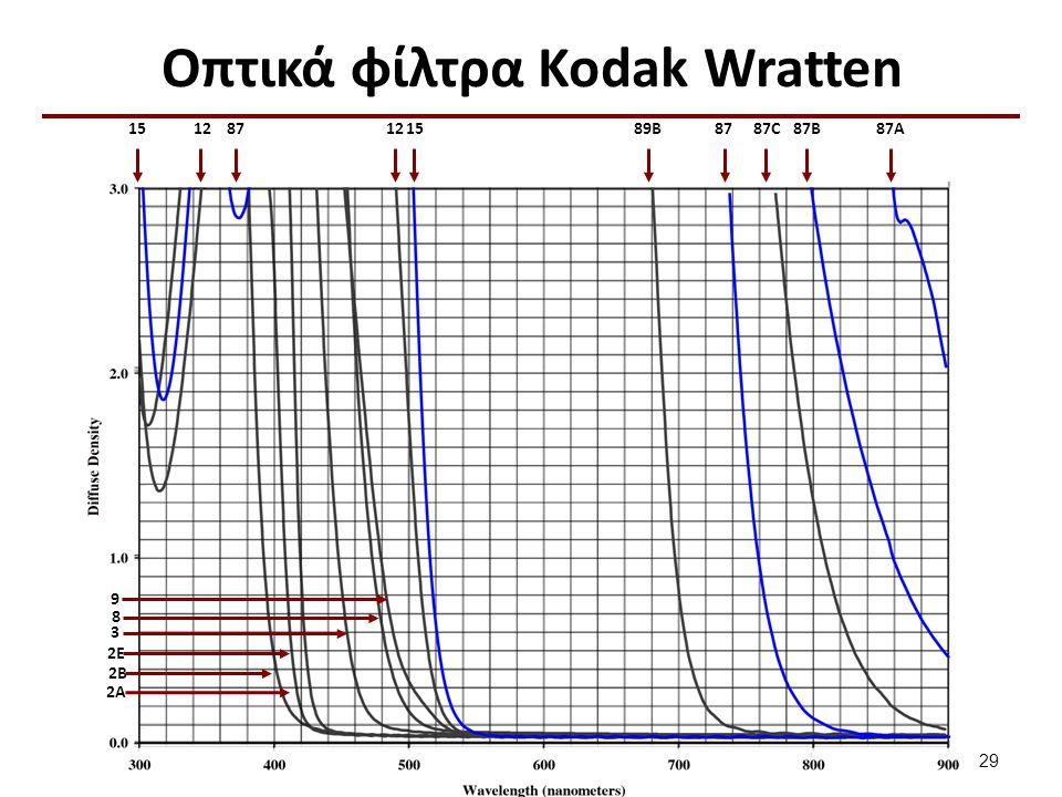 Οπτικά φίλτρα Kodak Wratten 29 2A 2B 2E 3 8 9 12 15 89B87C87B87A87