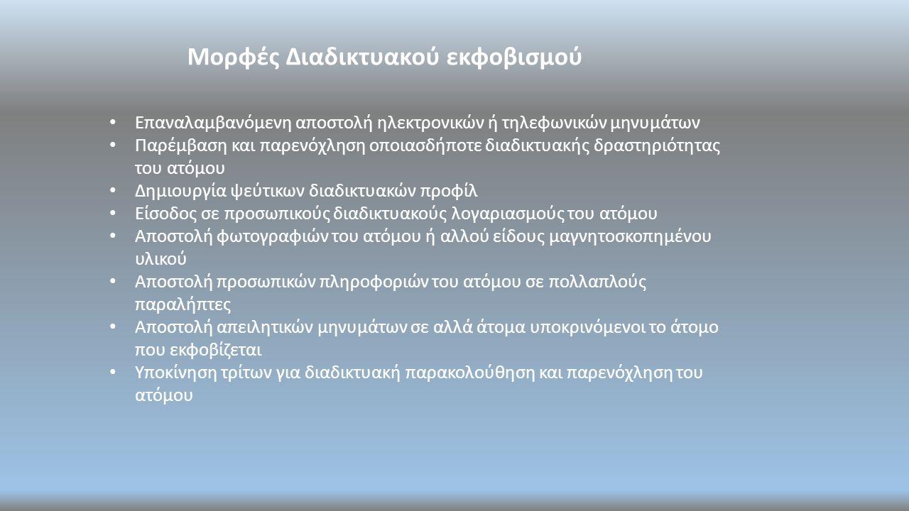Επαναλαμβανόμενη αποστολή ηλεκτρονικών ή τηλεφωνικών μηνυμάτων Παρέμβαση και παρενόχληση οποιασδήποτε διαδικτυακής δραστηριότητας του ατόμου Δημιουργί