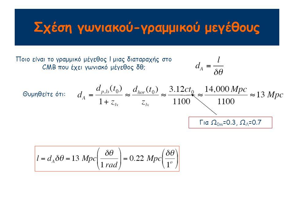 Σχέση γωνιακού-γραμμικού μεγέθους Ποιο είναι το γραμμικό μέγεθος l μιας διαταραχής στο CMB που έχει γωνιακό μέγεθος δθ; Θυμηθείτε ότι: Για Ω 0m =0.3, Ω Λ =0.7