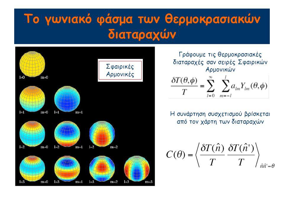Το γωνιακό φάσμα των θερμοκρασιακών διαταραχών Σφαιρικές Αρμονικές Γράφουμε τις θερμοκρασιακές διαταραχές σαν σειρές Σφαιρικών Αρμονικών Η συνάρτηση συσχετισμού βρίσκεται από τον χάρτη των διαταραχών
