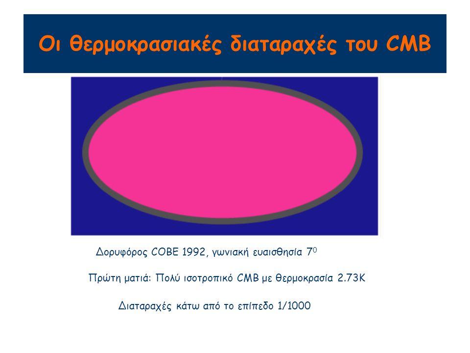 Οι θερμοκρασιακές διαταραχές του CMB Δορυφόρος COBE 1992, γωνιακή ευαισθησία 7 0 Πρώτη ματιά: Πολύ ισοτροπικό CMB με θερμοκρασία 2.73Κ Διαταραχές κάτω από το επίπεδο 1/1000