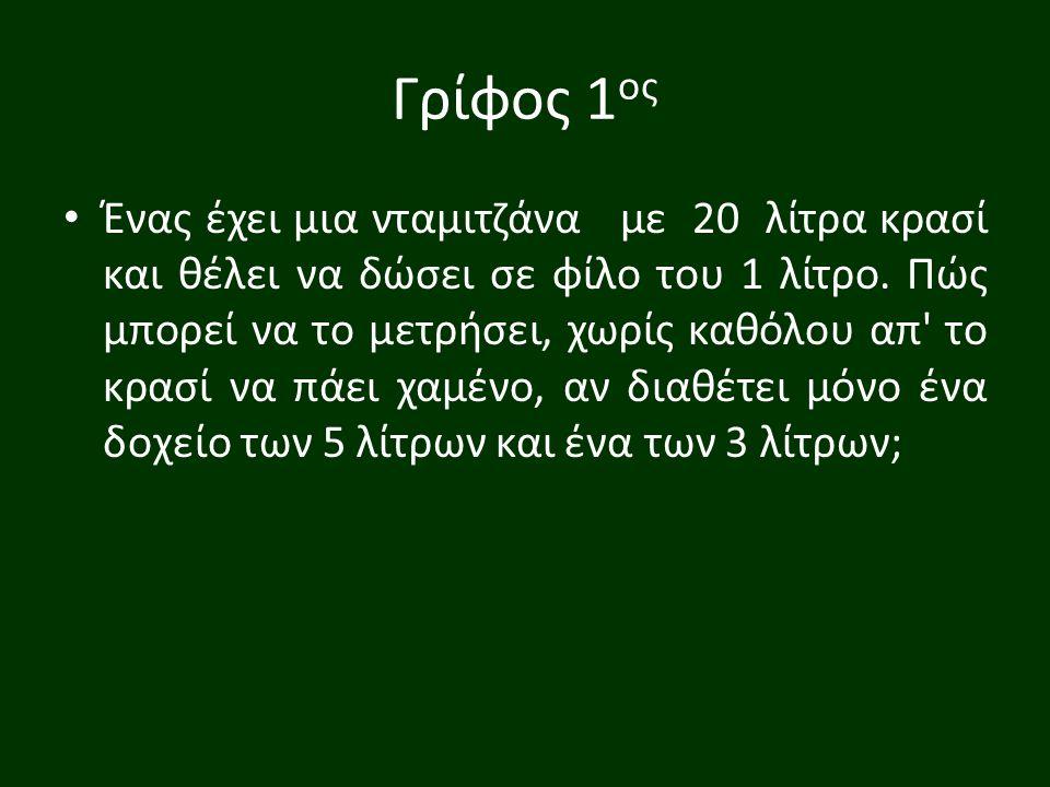 12 ος γρίφος Ο αριθμός Ένας αριθμός όταν διαιρείται με το 3 αφήνει υπόλοιπο 1, όταν διαιρείται με το 4 αφήνει υπόλοιπο 2, όταν διαιρείται με το 5 αφήνει υπόλοιπο 3, όταν διαιρείται με το 6 αφήνει υπόλοιπο 4.