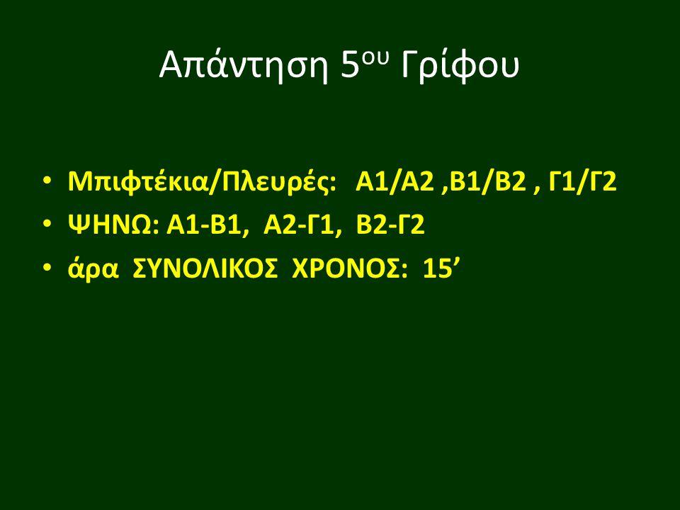 Απάντηση 5 ου Γρίφου Μπιφτέκια/Πλευρές: Α1/Α2,Β1/Β2, Γ1/Γ2 ΨΗΝΩ: Α1-Β1, Α2-Γ1, Β2-Γ2 άρα ΣΥΝΟΛΙΚΟΣ ΧΡΟΝΟΣ: 15'