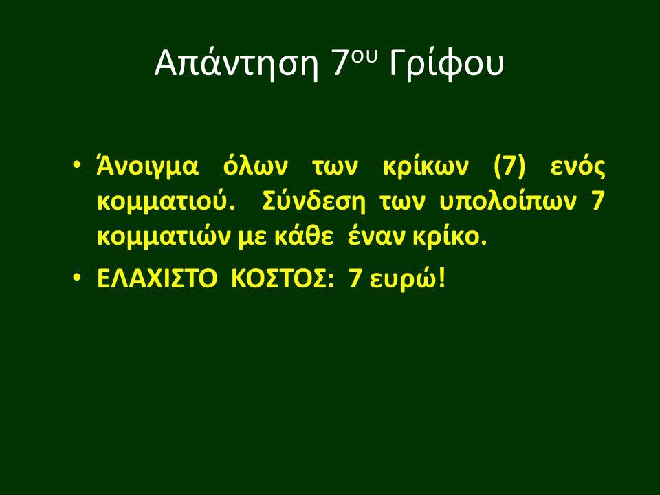 Απάντηση 7 ου Γρίφου Άνοιγμα όλων των κρίκων (7) ενός κομματιού. Σύνδεση των υπολοίπων 7 κομματιών με κάθε έναν κρίκο. ΕΛΑΧΙΣΤΟ ΚΟΣΤΟΣ: 7 ευρώ!