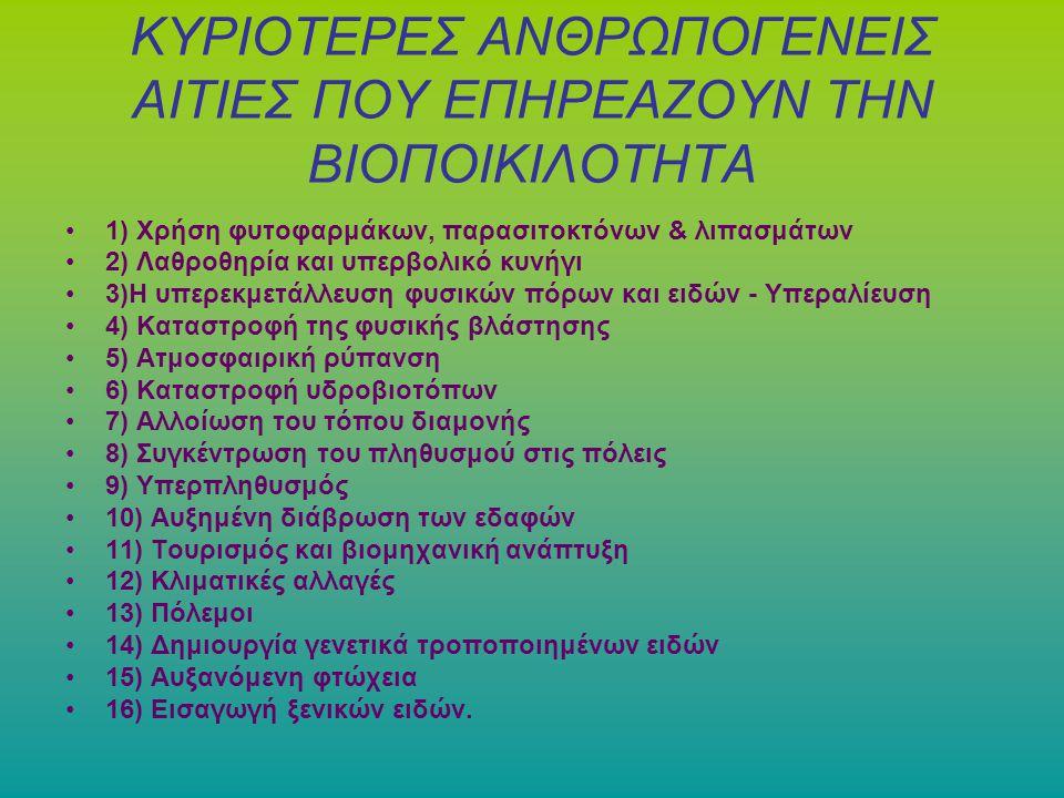 ΚΥΡΙΟΤΕΡΕΣ ΑΝΘΡΩΠΟΓΕΝΕΙΣ ΑΙΤΙΕΣ ΠΟΥ ΕΠΗΡΕΑΖΟΥΝ ΤΗΝ ΒΙΟΠΟΙΚΙΛΟΤΗΤΑ 1) Χρήση φυτοφαρμάκων, παρασιτοκτόνων & λιπασμάτων 2) Λαθροθηρία και υπερβολικό κυνή