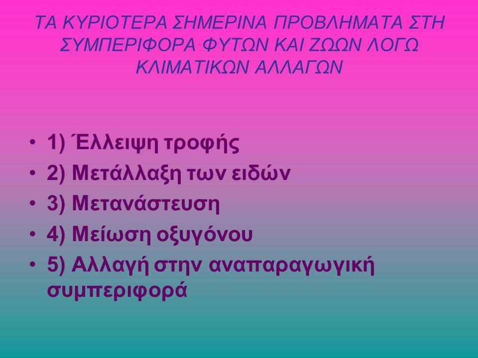 ΤΑ ΚΥΡΙΟΤΕΡΑ ΣΗΜΕΡΙΝΑ ΠΡΟΒΛΗΜΑΤΑ ΣΤΗ ΣΥΜΠΕΡΙΦΟΡΑ ΦΥΤΩΝ ΚΑΙ ΖΩΩΝ ΛΟΓΩ ΚΛΙΜΑΤΙΚΩΝ ΑΛΛΑΓΩΝ 1) Έλλειψη τροφής 2) Μετάλλαξη των ειδών 3) Μετανάστευση 4) Με