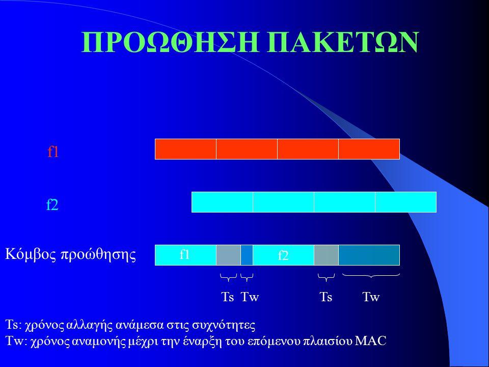 f2 ΠΡΟΩΘΗΣΗ ΠΑΚΕΤΩΝ f1 f2f2 Κόμβος προώθησης f1 Ts Τw Ts Tw Ts: χρόνος αλλαγής ανάμεσα στις συχνότητες Τw: χρόνος αναμονής μέχρι την έναρξη του επόμεν