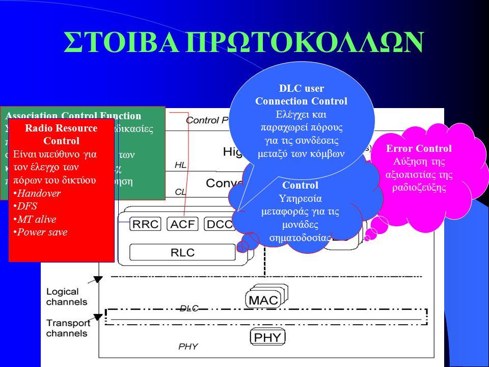 Error Control Αύξηση της αξιοπιστίας της ραδιοζεύξης Radio Link Control Υπηρεσία μεταφοράς για τις μονάδες σηματοδοσίας DLC user Connection Control Ελ
