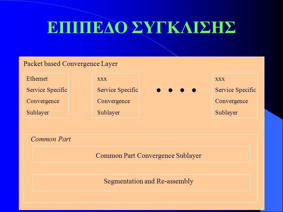 ΛΕΙΤΟΥΡΓΙΑ ΥΠΟ-ΟΜΑΔΩΝ CC1 CC2 FN2 FN1 (1)(2) ΜΑC πλαίσια Χρόνος απουσίας FN1 (3) Συχνότητες αλλαγής (3) (1) (2) FN: Forwarder Node CC: Central Controller (1): RLC_MT_ABSENCE(3): RLC_MT_ALIVE (2): RLC_MT_ABSENCE_ACK