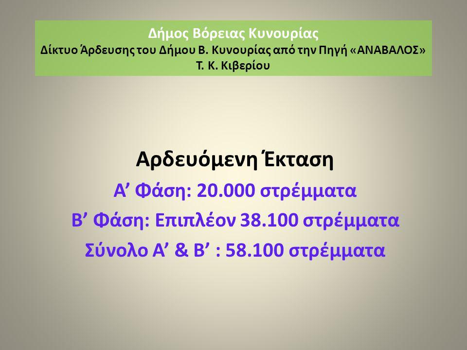 Κτηματική Περιοχή Φάσεις Μελέτης & Κατασκευής (στρέμματα) Α'Β' Άστρος8.8407.890 Κορακοβούνι/ Αγ.