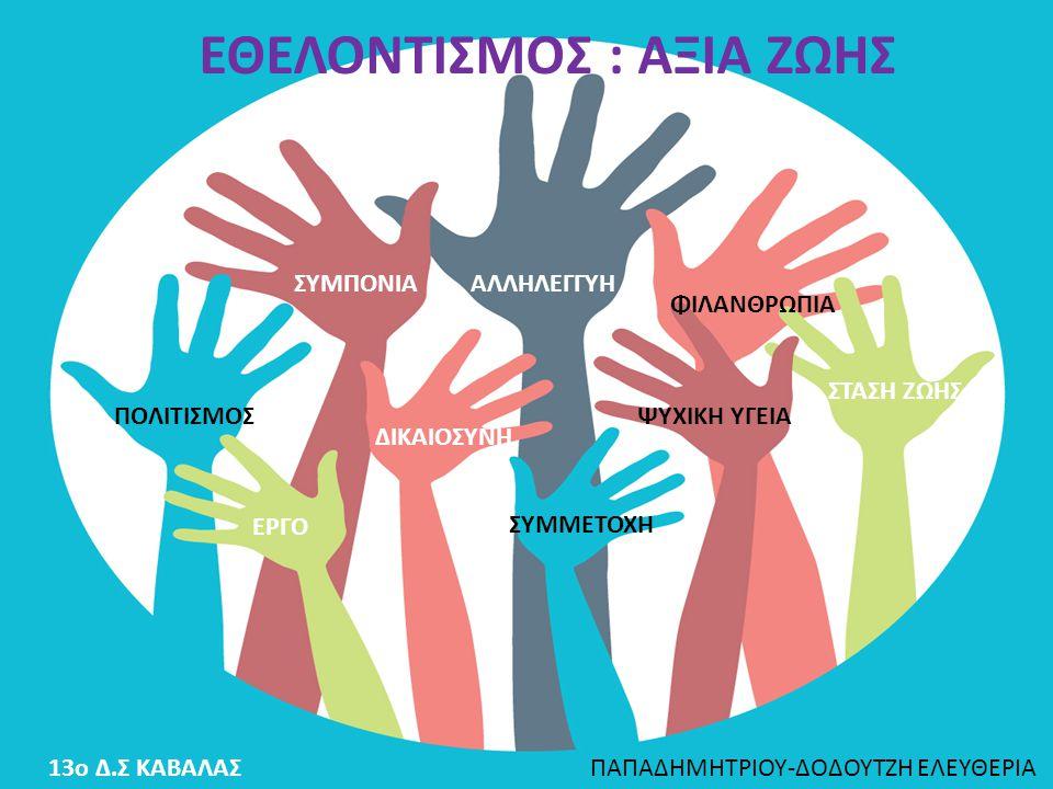 EΘΕΛΟΝΤΙΣΜΟΣ O εθελοντισμός είναι ένα θέμα που μας αγγίζει όλους, ανεξαρτήτως κοινωνικής τάξης και επαγγελματικής ιδιότητας.