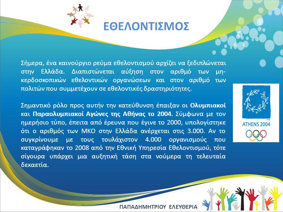 EΘΕΛΟΝΤΙΣΜΟΣ ΠΑΠΑΔΗΜΗΤΡΙΟΥ ΕΛΕΥΘΕΡΙΑ Σήμερα, ένα καινούργιο ρεύμα εθελοντισμού αρχίζει να ξεδιπλώνεται στην Ελλάδα. Διαπιστώνεται αύξηση στον αριθμό τ