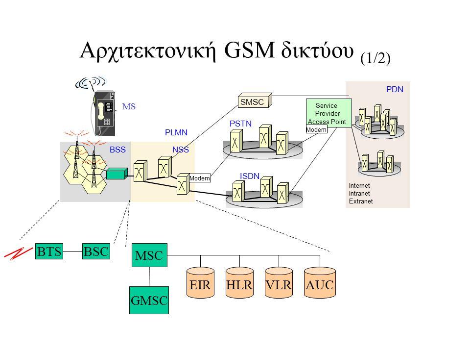 Αρχιτεκτονική GSM δικτύου (1/2) ISDN PSTN NSSBSS PDN Modem SMSC Service Provider Access Point Modem Internet Intranet Extranet PLMN BTSBSC MSC EIRHLRV