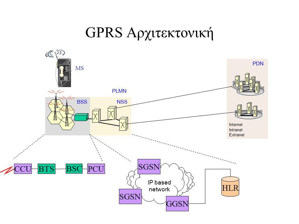 GPRS Αρχιτεκτονική NSSBSS PDN Internet Intranet Extranet PLMN MS BTS BSC PCUCCU IP based network SGSN HLR SGSN GGSN