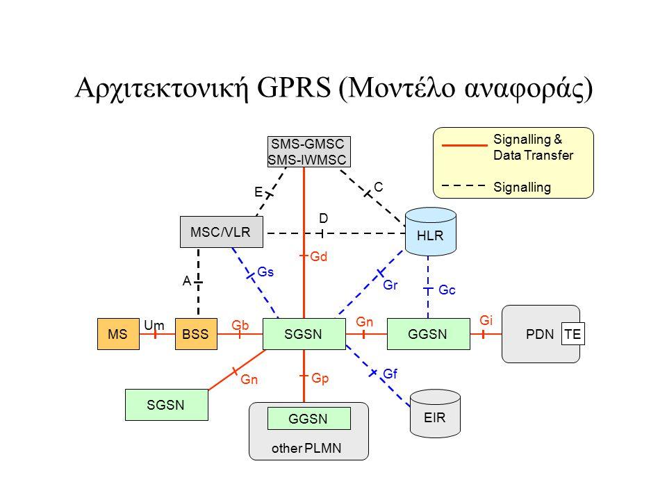 Αρχιτεκτονική GPRS (Μοντέλο αναφοράς) other PLMN MSC/VLR HLR EIR SGSN GGSN SGSN PDNTE SMS-GMSC SMS-IWMSC MSBSS Gi Gn Gp Gb Gd Um Gc Gr Gs Gf C E D A S