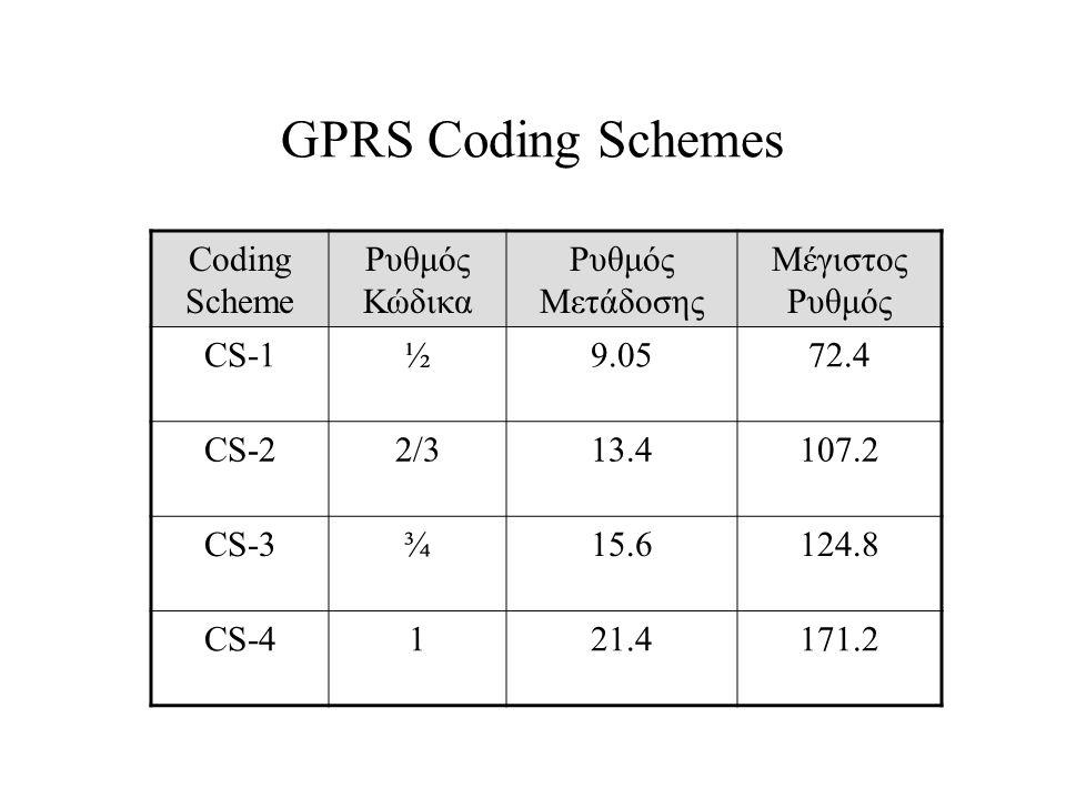GPRS Coding Schemes Coding Scheme Ρυθμός Κώδικα Ρυθμός Μετάδοσης Μέγιστος Ρυθμός CS-1½9.0572.4 CS-22/313.4107.2 CS-3¾15.6124.8 CS-4121.4171.2