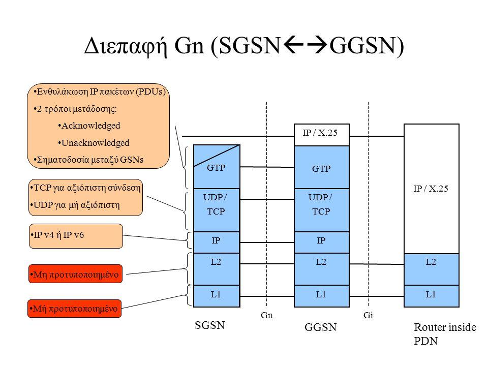 Διεπαφή Gn (SGSN  GGSN) GTP L2 L1 IP L2 L1 IP GTP IP / X.25 GnGi SGSN GGSN UDP / TCP UDP / TCP L2 L1 IP / X.25 Router inside PDN Ενθυλάκωση IP πακέτ