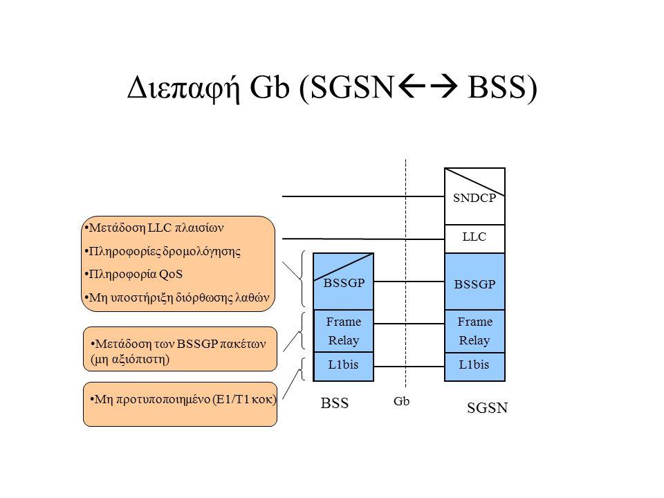 Διεπαφή Gb (SGSN  BSS) Frame Relay SNDCP LLC BSSGP L1bis BSSGP L1bis Gb BSS SGSN Frame Relay Μετάδοση LLC πλαισίων Πληροφορίες δρομολόγησης Πληροφορ