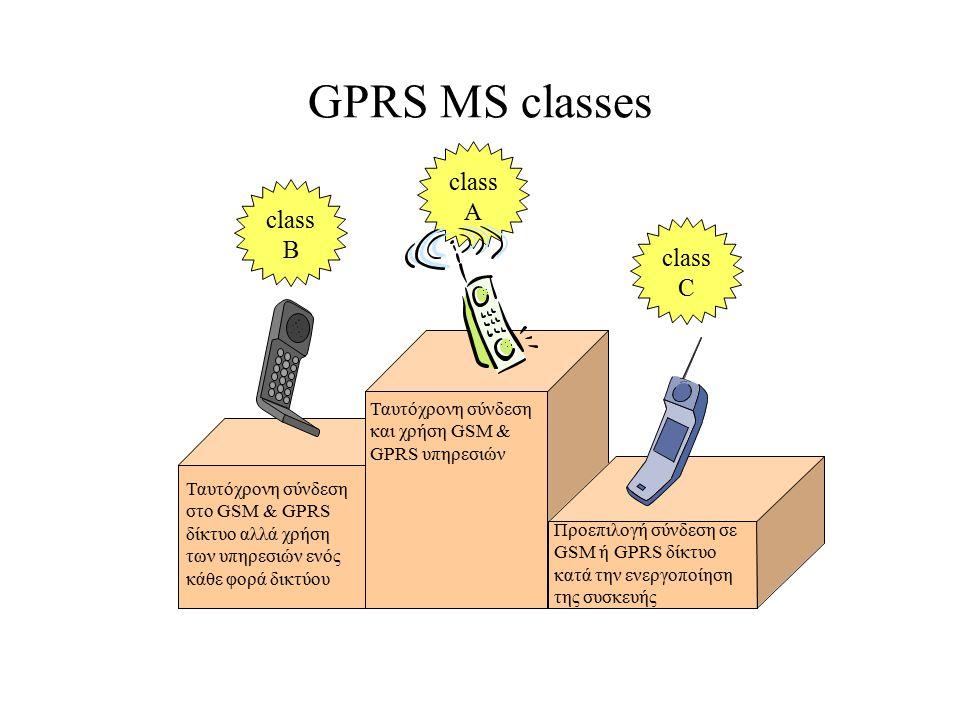 class A B C GPRS MS classes Ταυτόχρονη σύνδεση στο GSM & GPRS δίκτυο αλλά χρήση των υπηρεσιών ενός κάθε φορά δικτύου Ταυτόχρονη σύνδεση και χρήση GSM