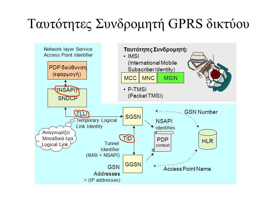 Ταυτότητες Συνδρομητή GPRS δικτύου Ταυτότητες Συνδρομητή: IMSI (International Mobile Subscriber Identity) P-TMSI (Packet TMSI) MCCMNCMSIN PDP διεύθυνσ
