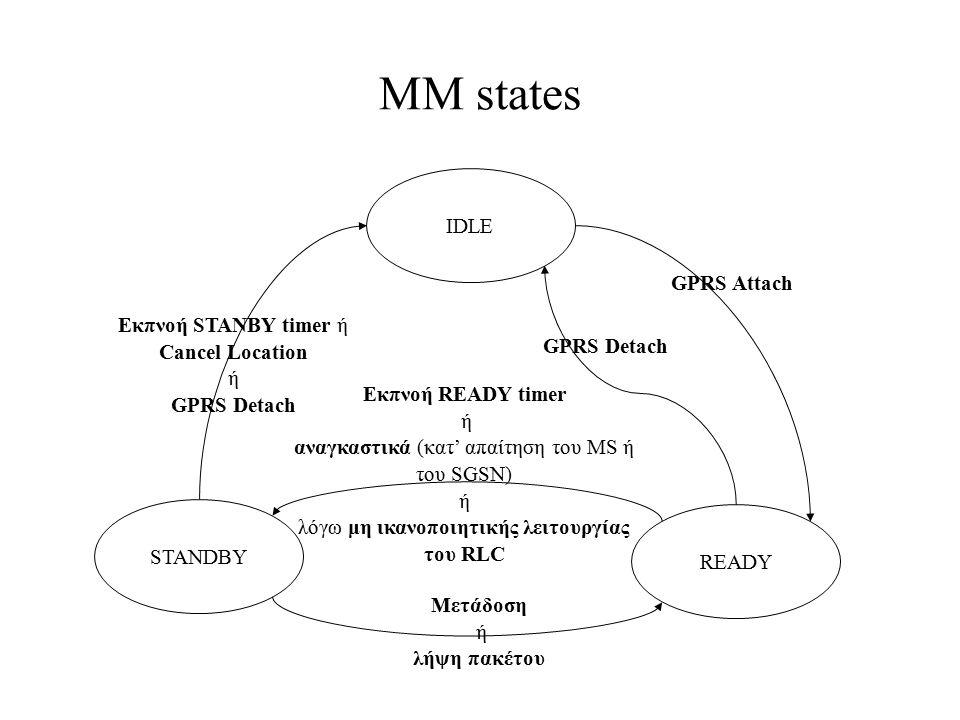 MM states IDLE READY STANDBY Εκπνοή STANBY timer ή Cancel Location ή GPRS Detach Μετάδοση ή λήψη πακέτου Εκπνοή READY timer ή αναγκαστικά (κατ' απαίτη