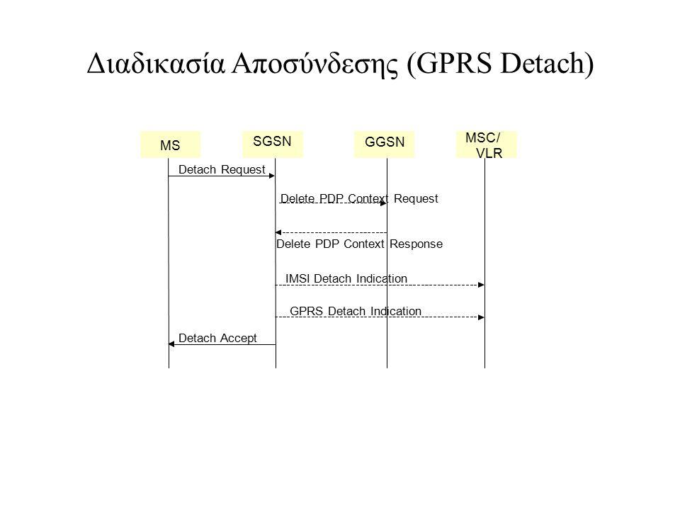 Διαδικασία Αποσύνδεσης (GPRS Detach) MS SGSN GGSN MSC/ VLR Detach Request Delete PDP Context Request Delete PDP Context Response IMSI Detach Indicatio