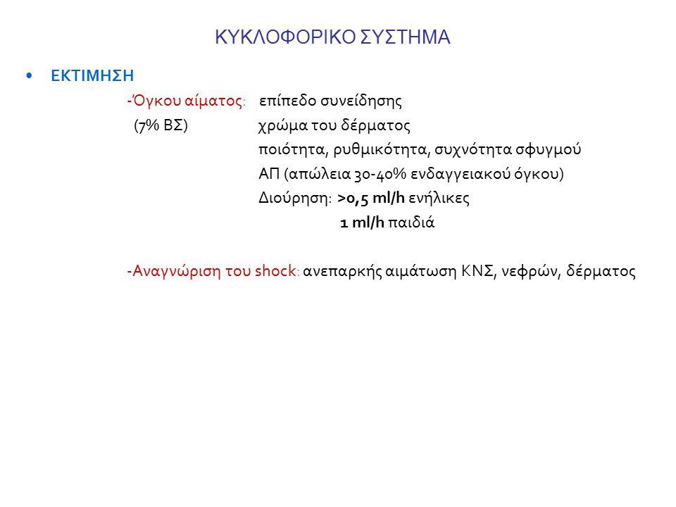 ΚΥΚΛΟΦΟΡΙΚΟ ΣΥΣΤΗΜΑ ΕΚΤΙΜΗΣΗ -Όγκου αίματος: επίπεδο συνείδησης (7% ΒΣ) χρώμα του δέρματος ποιότητα, ρυθμικότητα, συχνότητα σφυγμού ΑΠ (απώλεια 30-40% ενδαγγειακού όγκου) Διούρηση: >0,5 ml/h ενήλικες 1 ml/h παιδιά -Αναγνώριση του shock: ανεπαρκής αιμάτωση ΚΝΣ, νεφρών, δέρματος