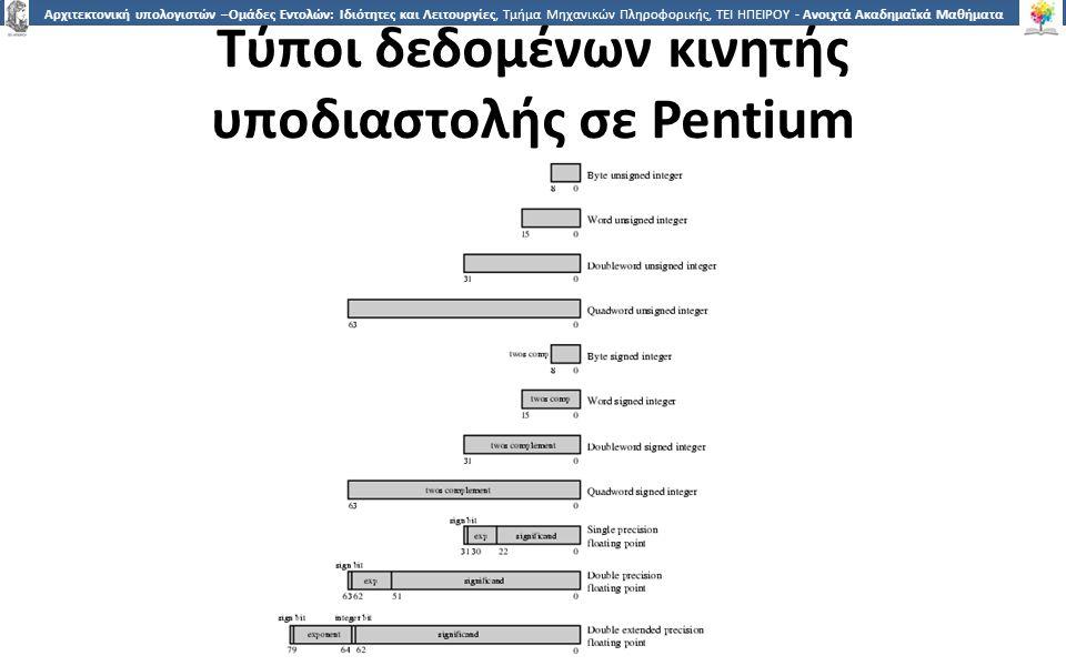 2 Αρχιτεκτονική υπολογιστών –Ομάδες Εντολών: Ιδιότητες και Λειτουργίες, Τμήμα Μηχανικών Πληροφορικής, ΤΕΙ ΗΠΕΙΡΟΥ - Ανοιχτά Ακαδημαϊκά Μαθήματα στο ΤΕΙ Ηπείρου Τύποι δεδομένων κινητής υποδιαστολής σε Pentium