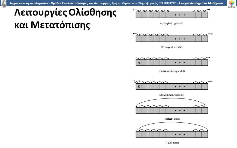 2626 Αρχιτεκτονική υπολογιστών –Ομάδες Εντολών: Ιδιότητες και Λειτουργίες, Τμήμα Μηχανικών Πληροφορικής, ΤΕΙ ΗΠΕΙΡΟΥ - Ανοιχτά Ακαδημαϊκά Μαθήματα στο