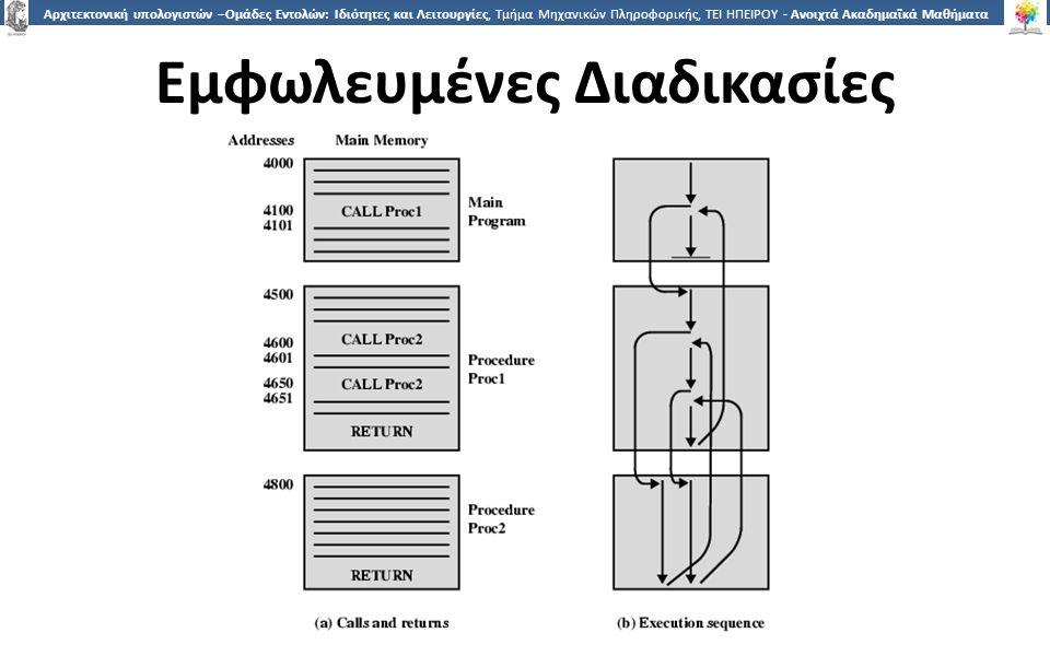 3 Αρχιτεκτονική υπολογιστών –Ομάδες Εντολών: Ιδιότητες και Λειτουργίες, Τμήμα Μηχανικών Πληροφορικής, ΤΕΙ ΗΠΕΙΡΟΥ - Ανοιχτά Ακαδημαϊκά Μαθήματα στο ΤΕΙ Ηπείρου Εμφωλευμένες Διαδικασίες