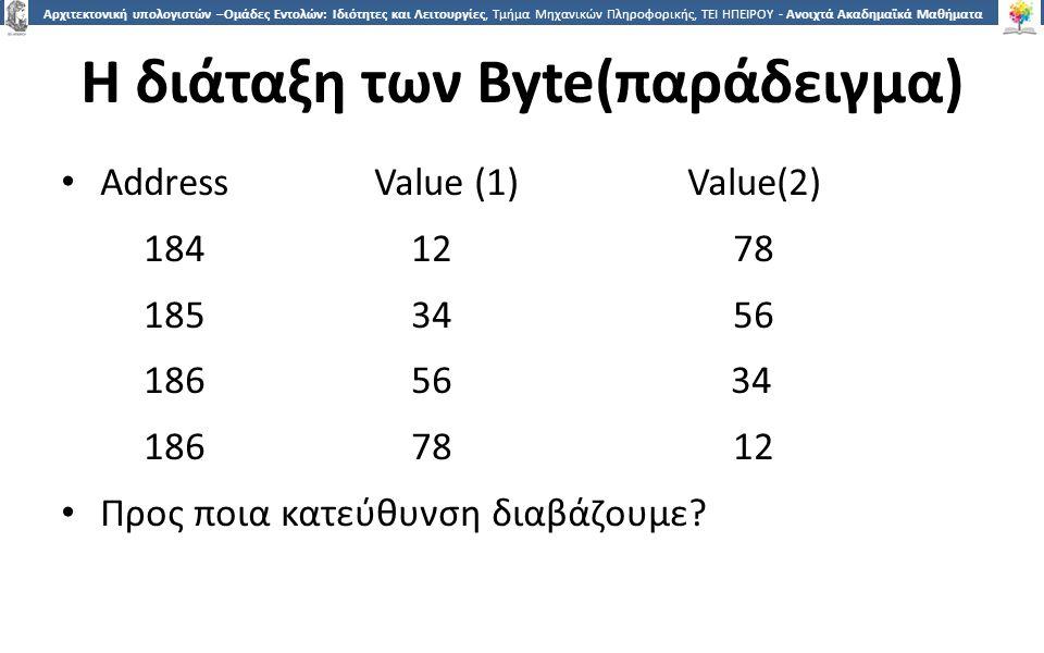 3737 Αρχιτεκτονική υπολογιστών –Ομάδες Εντολών: Ιδιότητες και Λειτουργίες, Τμήμα Μηχανικών Πληροφορικής, ΤΕΙ ΗΠΕΙΡΟΥ - Ανοιχτά Ακαδημαϊκά Μαθήματα στο ΤΕΙ Ηπείρου Η διάταξη των Byte(παράδειγμα) AddressValue (1)Value(2) 184 12 78 185 34 56 186 56 34 186 78 12 Προς ποια κατεύθυνση διαβάζουμε