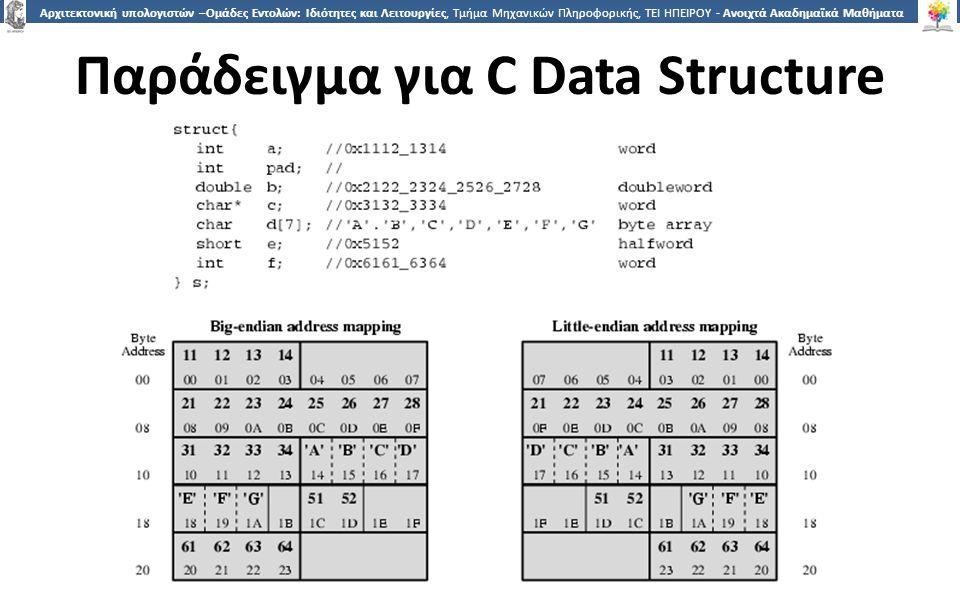 3939 Αρχιτεκτονική υπολογιστών –Ομάδες Εντολών: Ιδιότητες και Λειτουργίες, Τμήμα Μηχανικών Πληροφορικής, ΤΕΙ ΗΠΕΙΡΟΥ - Ανοιχτά Ακαδημαϊκά Μαθήματα στο ΤΕΙ Ηπείρου Παράδειγμα για C Data Structure