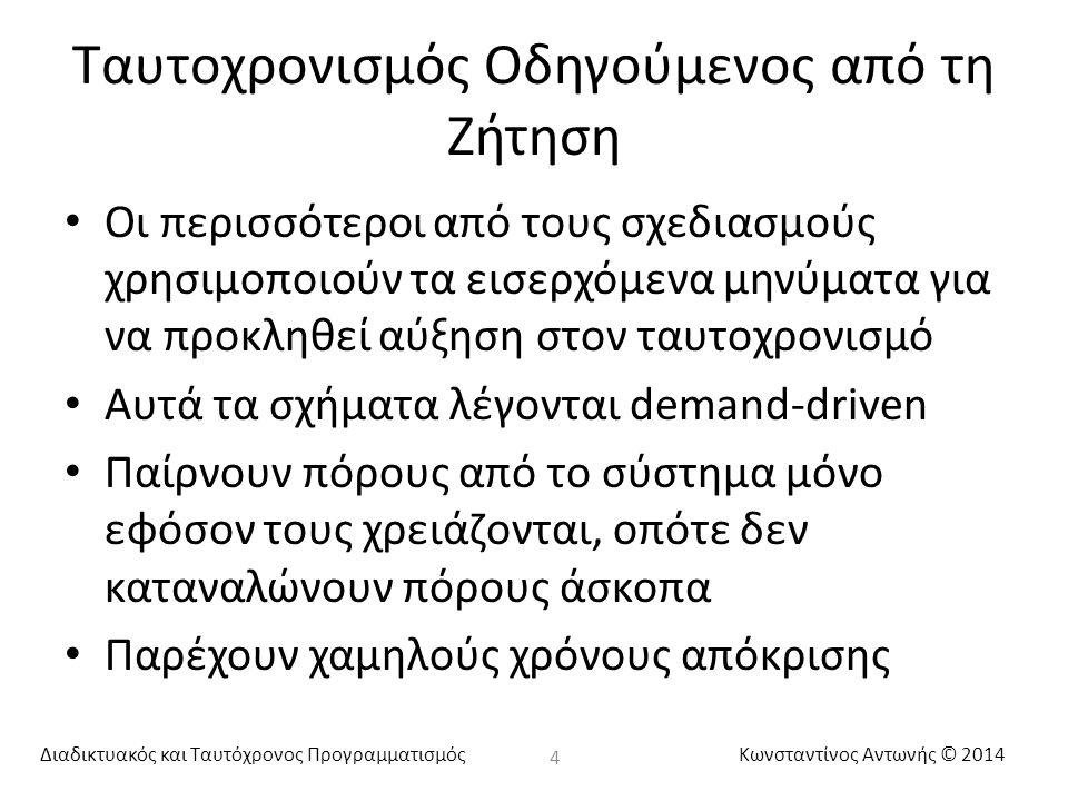 Διαδικτυακός και Ταυτόχρονος ΠρογραμματισμόςΚωνσταντίνος Αντωνής © 2014 Ταυτοχρονισμός Οδηγούμενος από τη Ζήτηση Οι περισσότεροι από τους σχεδιασμούς