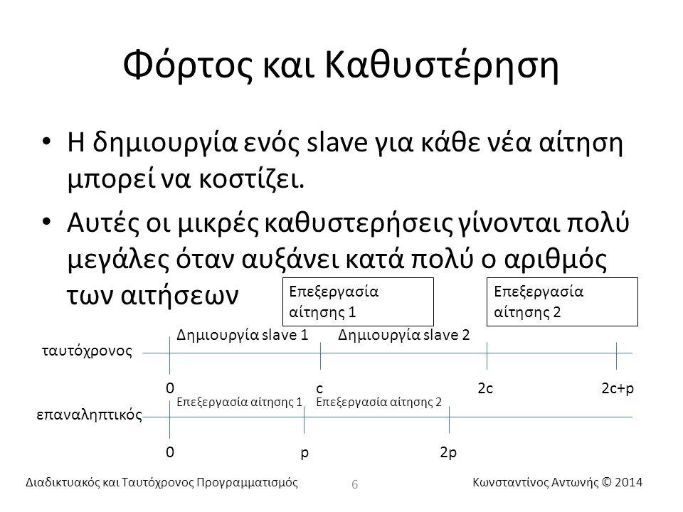 Διαδικτυακός και Ταυτόχρονος ΠρογραμματισμόςΚωνσταντίνος Αντωνής © 2014 Φόρτος και Καθυστέρηση Η δημιουργία ενός slave για κάθε νέα αίτηση μπορεί να κ